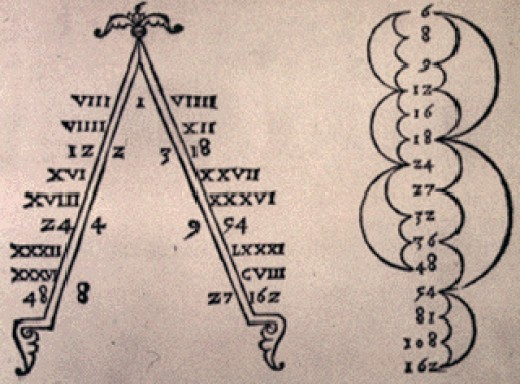 Theorica Musica-sacred geometry of music