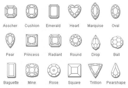 More Diamond Shapes and Cuts