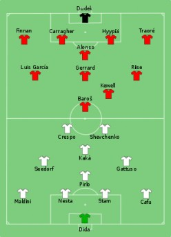 Champions League Finals: Liverpool Vs AC Milan 2005