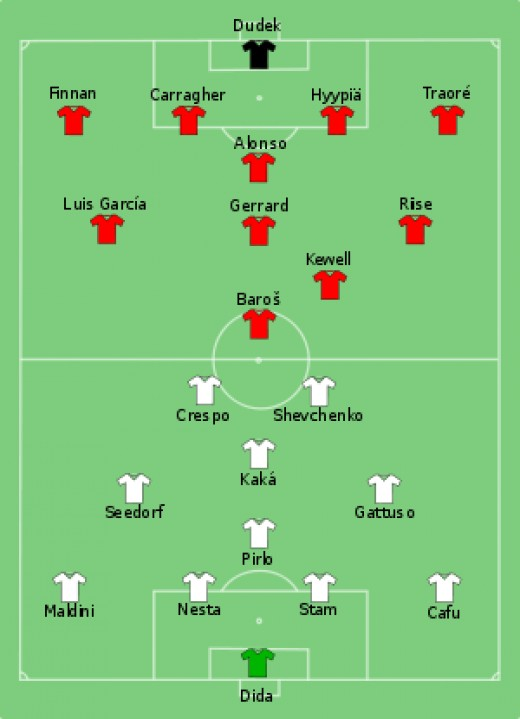 The line-ups.