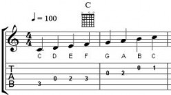 Scales For Music: What Are Musical Scales? An Explanation And Benefits For Musicians And Beginners