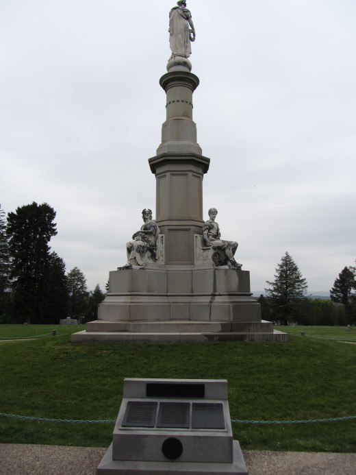 Soldiers' National Monument at Gettysburg