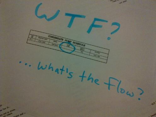 WTF FTW Acronym