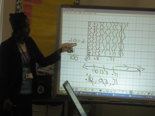 Here I explain decimals using a 10x10 grid and a numberline on the Smartboard