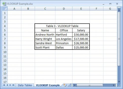 The completed VLOOKUP table combines data from both Table 1 and Table 2.