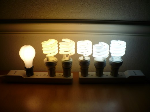 Notice the different color temperatures associated with each lightbulb