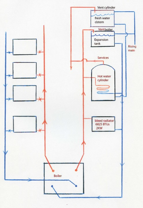 wood boiler stove plumbing diagrams & layouts 3