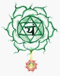 Anahata the Heart Chakra