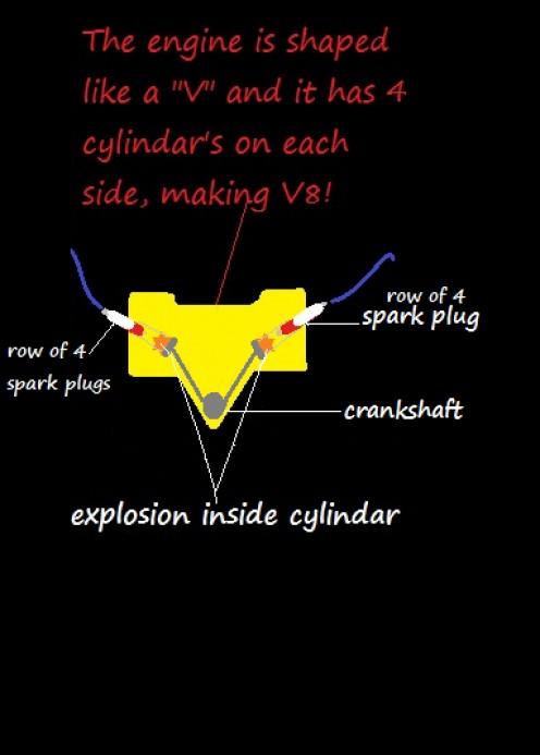 V8 diagram