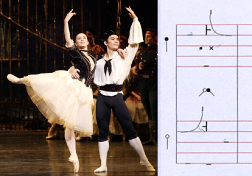 Pas de Deux notated on the right on 2 adjoined staves, one for each dancer.