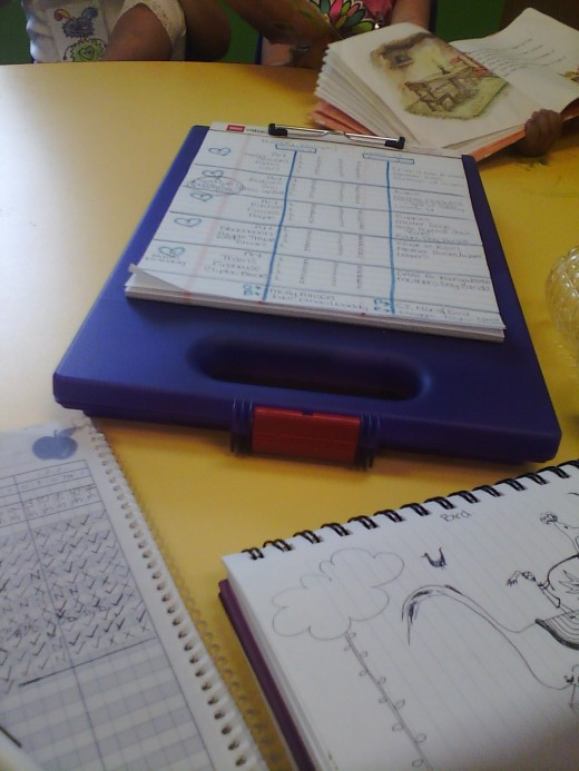 Clipboard with my Legal Pad - all details written out in this hub. Record Book and  [not included in this hub, my personal notebook for ideas, writings and drawings]