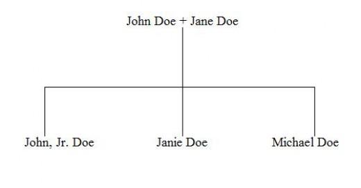 Fake family tree