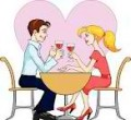 How Women Should Behave When Dating