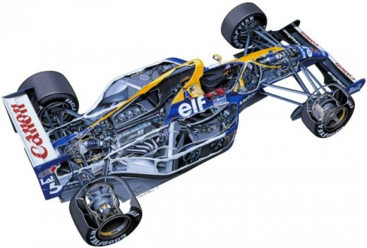 Williams FW14 Formula One Car A Car With Too Much Technology?