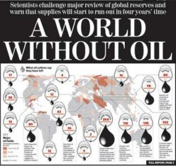 How would you survive without oil ?