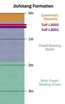 common radiometric method for dating volcanic deposits