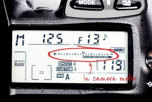 The Exposure Meter, Underexposed