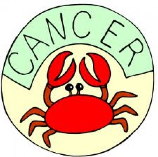 Image result for cancer sign