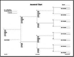 Sample pedigree (family tree) chart