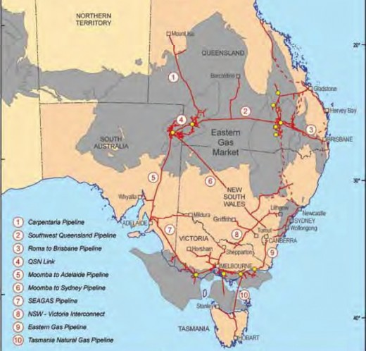 Southern Australia has demand dominated by electricity generation, but 2014 LNG export plans from Gladstone will compress most gas for export to  Japan, Korea and China. These large customers have also taken equity in the LNG projects.