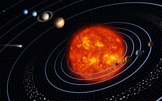 The solar system (not to scale) showing the sun, inner planets, asteroid belt, outer planets, Kuiper Belt and a comet