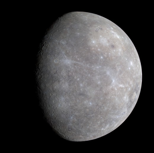Mercury is the closest planet to the Sun. It is smaller than the moons Ganymede and Titan, but  is much more dense than these.