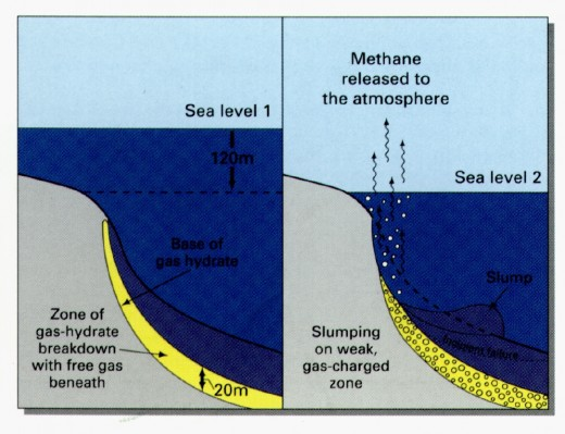 Illustration showing methane chimney from sea floor to surface.