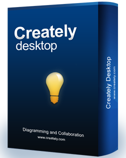 Creately desktop - a great Visio alternative for Mac