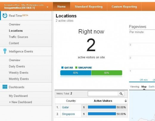 Google Analytics Monitoring of Alerts Status, Click  content to see the URL name of your article