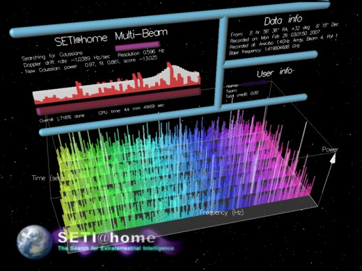 Screen shot of SETI@Home