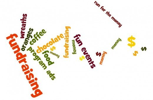 created by donnah75 using wordle.net
