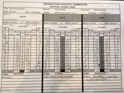 an enlarged Pacquiao-Bradley fight score sheet of this type is available in the web.