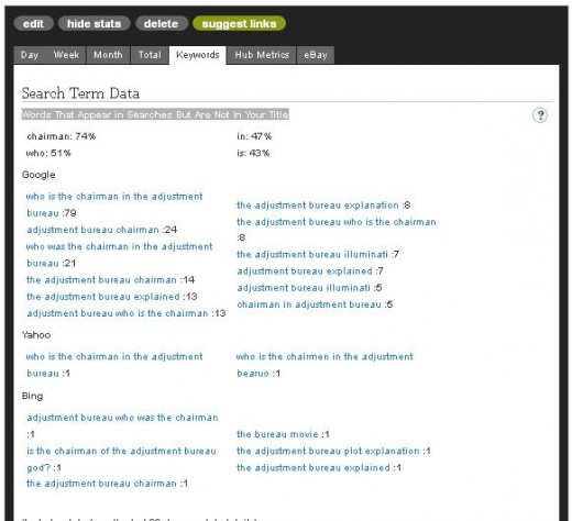 A screen shot of the keywords used to find my Adjustment Bureau Movie Review, June 12, 2012