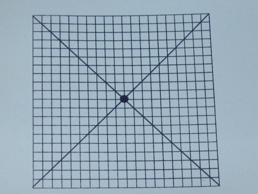 Amsler's Grid to detect early AMD