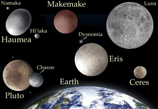 Luna is the Moon of Earth for reference of size. Everything is to scale with the earth at the bottom to get a better idea of the sizes.