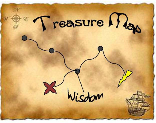Search for Wisdom like treasure