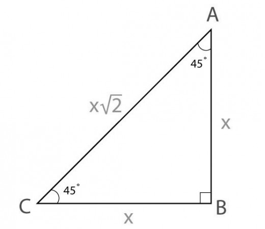 45-45-90 triangle. Note how both legs are the same length.