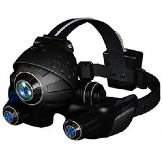 The Eyeclops Night Vision Goggles!