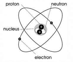 Do you truly understand the implication's of Quantum physics on the world today?