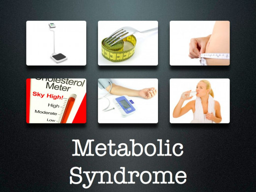 Metabolic Syndrome raises our risk of developing heart disease, diabetes and stroke. It reduces the efficiency of our metabolism and provokes dangerous weight gain and other health issues.