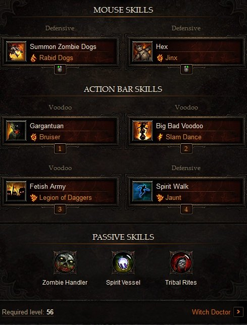 Diablo 3 Witch Doctor Build : Zookeeper