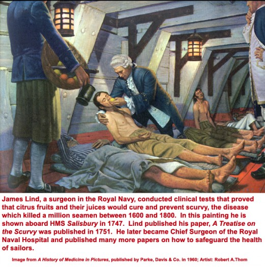 curing scurvy