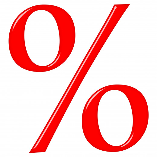 Struggling with working out percentages? Calculate them easier with these simple 2 step guides.