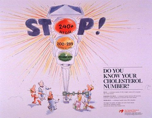 NCEP poster used to scare the healthy into believing we were all going to die of heart disease if we didn't do all we could to lower cholesterol...including taking statins.