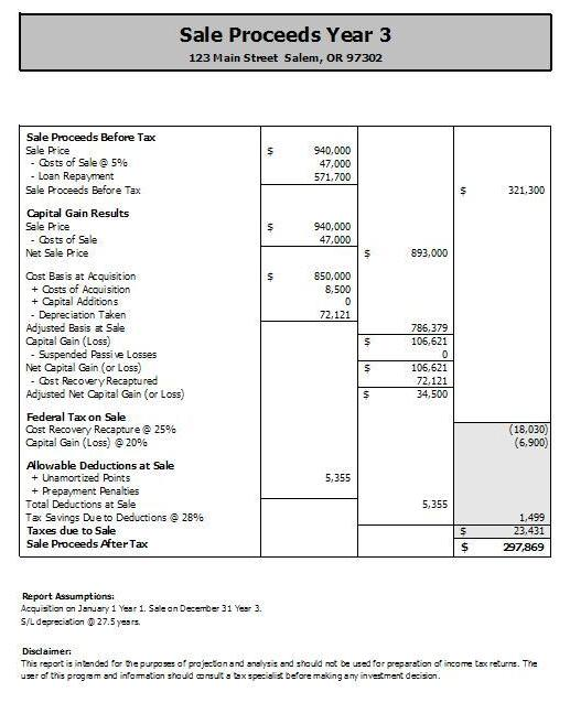 Illustrates the taxes due to sale computation in a Sales Proceeds report.  Source ProAPOD Real Estate Investment Software.