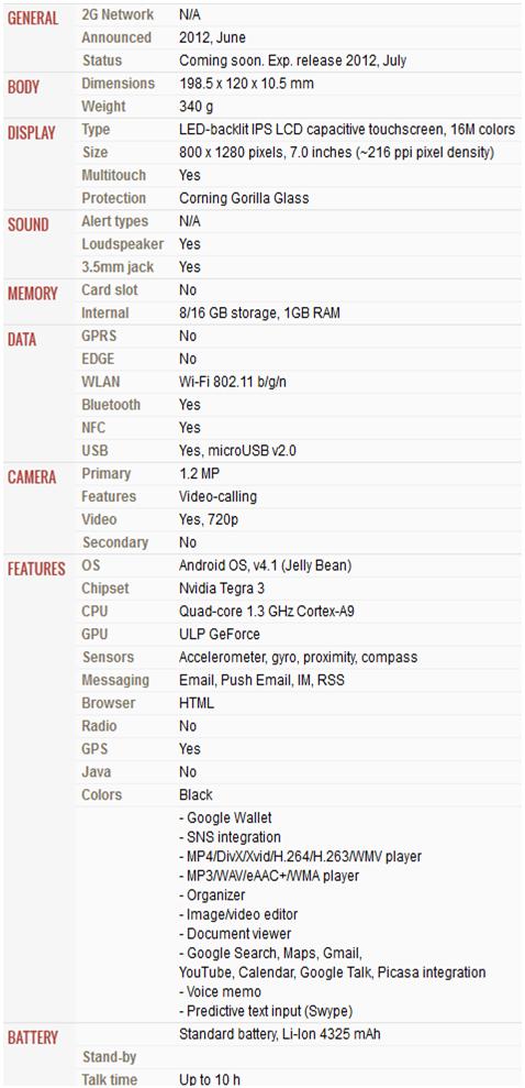 Asus Google Nexus 7  Specs Image Courtesy: GSM Arena
