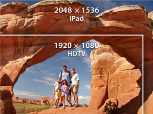 iPad 3 Resolution
