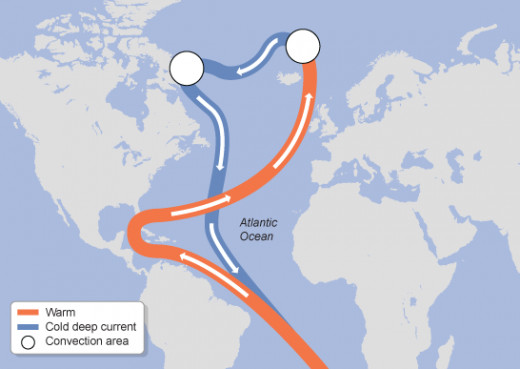 The North Atlantic Drift Ocean Current