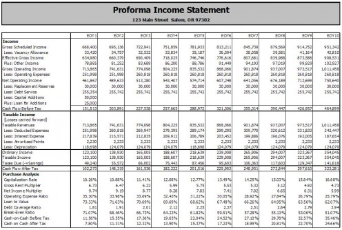 Rental property income and expenses excel spreadsheet for Rental property income statement template