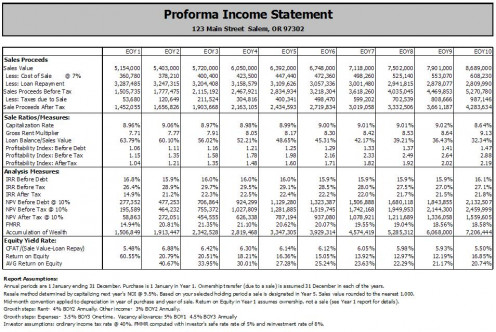 The Proforma Income Statement How To Project Rental